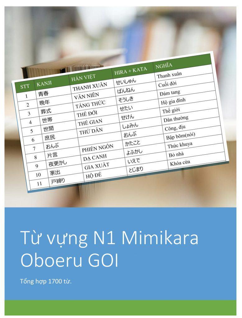 Download sổ tay tổng hợp từ vựng N1 sách Mimikara  Oboeru GOI 3