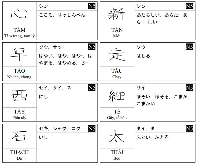 Sổ tay PDF tổng hợp 2136 Kanji N5 - N1
